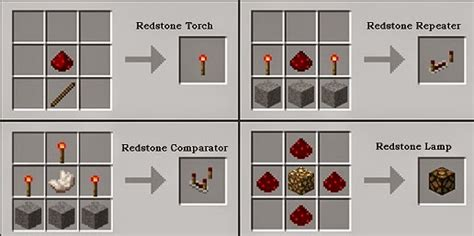 Minecraft: here's how to create / craft Redstone Items